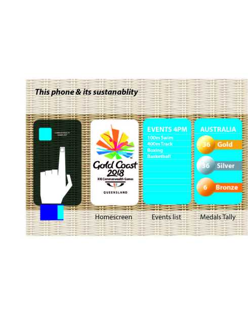 maylaysia phone concept jpeg